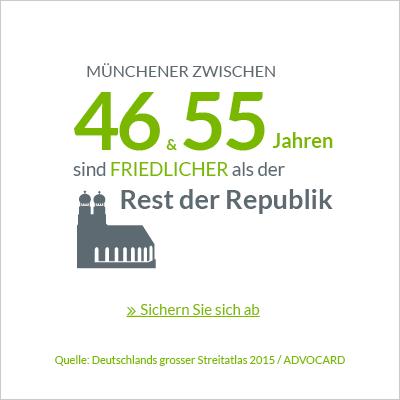 08_ADVOCARD_Muenchener-zwischen-46-und-55-Jahren-sind-friedlicher-als-der-Rest-der-Republik_rahmen