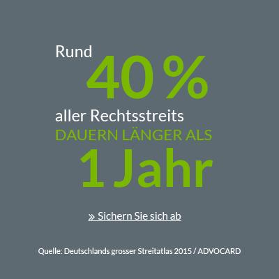 03_ADVOCARD_Rund 40% aller Rechtsstreits dauern länger als ein Jahr